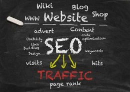 seo hit list for brand new sites